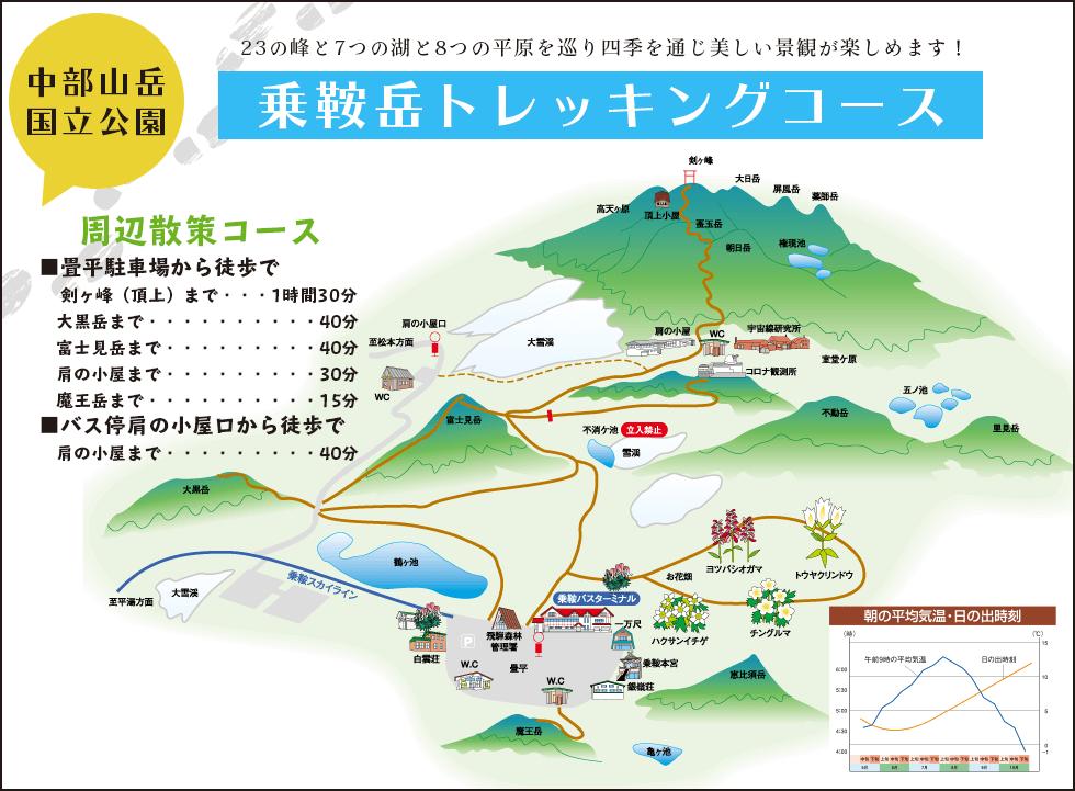 乗鞍岳トレッキングコースは23の峰と7つの湖と8つの平原を巡り四季を通じ美しい景観が楽しめます!